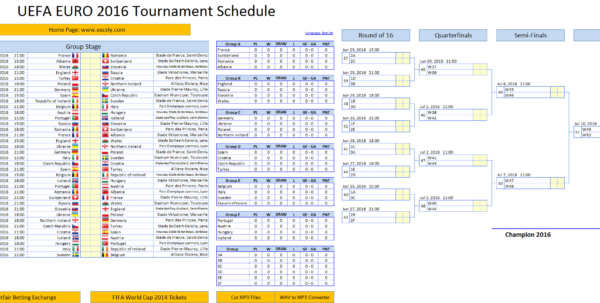 Tournament Spreadsheet For Tournament Bracket Template Excel – Spreadsheet Collections