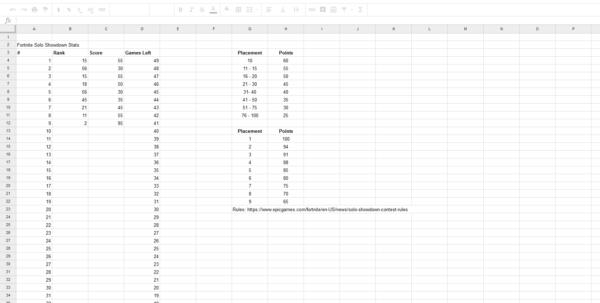 Tournament Spreadsheet Regarding I Made A Quick Spreadsheet For The New Fortnite Tournament To Keep