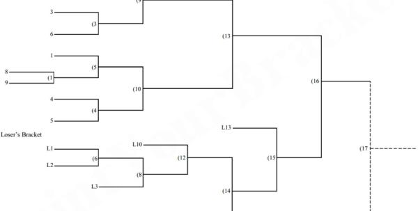 Tournament Spreadsheet Within Golf Tournament Spreadsheet Template Excel – Spreadsheet Collections