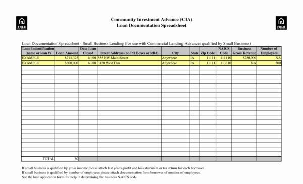 Track Grocery Spending Spreadsheet Throughout Spending Tracker Spreadsheet Maggi Locustdesign Co Finance Excel