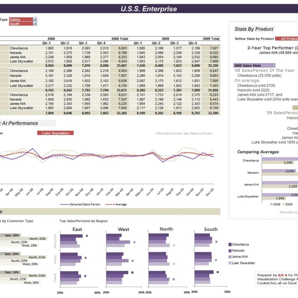 Tracking Complaints Excel Spreadsheet Regarding Customer Complaint Management Excel Template Archives