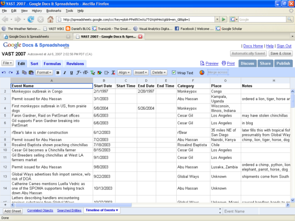 Tracking Complaints Excel Spreadsheet Throughout Incident Tracking Template Excel Sheet Software Spreadsheet Response