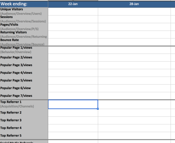 Tracking Customer Complaints Spreadsheet Intended For Google Analytics Spreadsheet For Tracking  Sonja Dewing