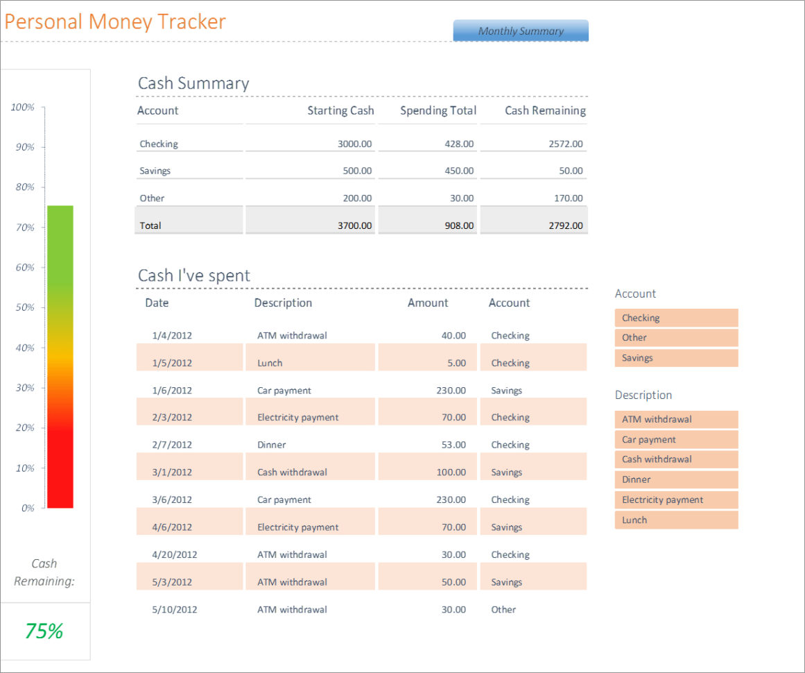 Tracking Medical Expenses Spreadsheet Intended For Tracking Medical Expenses Spreadsheet Inspirational Personal Expense