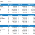 Trade Show Budget Spreadsheet Pertaining To 7  Free Small Business Budget Templates  Fundbox Blog