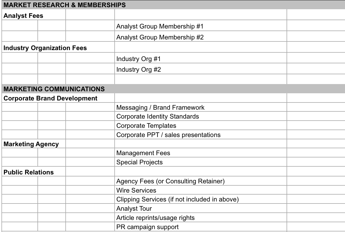 Trade Show Budget Spreadsheet Within 7  Free Small Business Budget Templates  Fundbox Blog