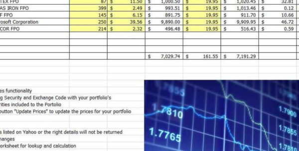 Trade Tracking Spreadsheet Pertaining To Free Share Trading Portfolio  Excel Help Desk For Portfolio Trade Tracking Spreadsheet Google Spreadsheet