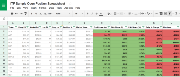 Trade Tracking Spreadsheet Regarding Learn How To Track Your Stock Trades With This Free Google Spreadsheet