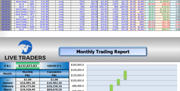 Trade Tracking Spreadsheet Regarding Live Traders  Trading Tools
