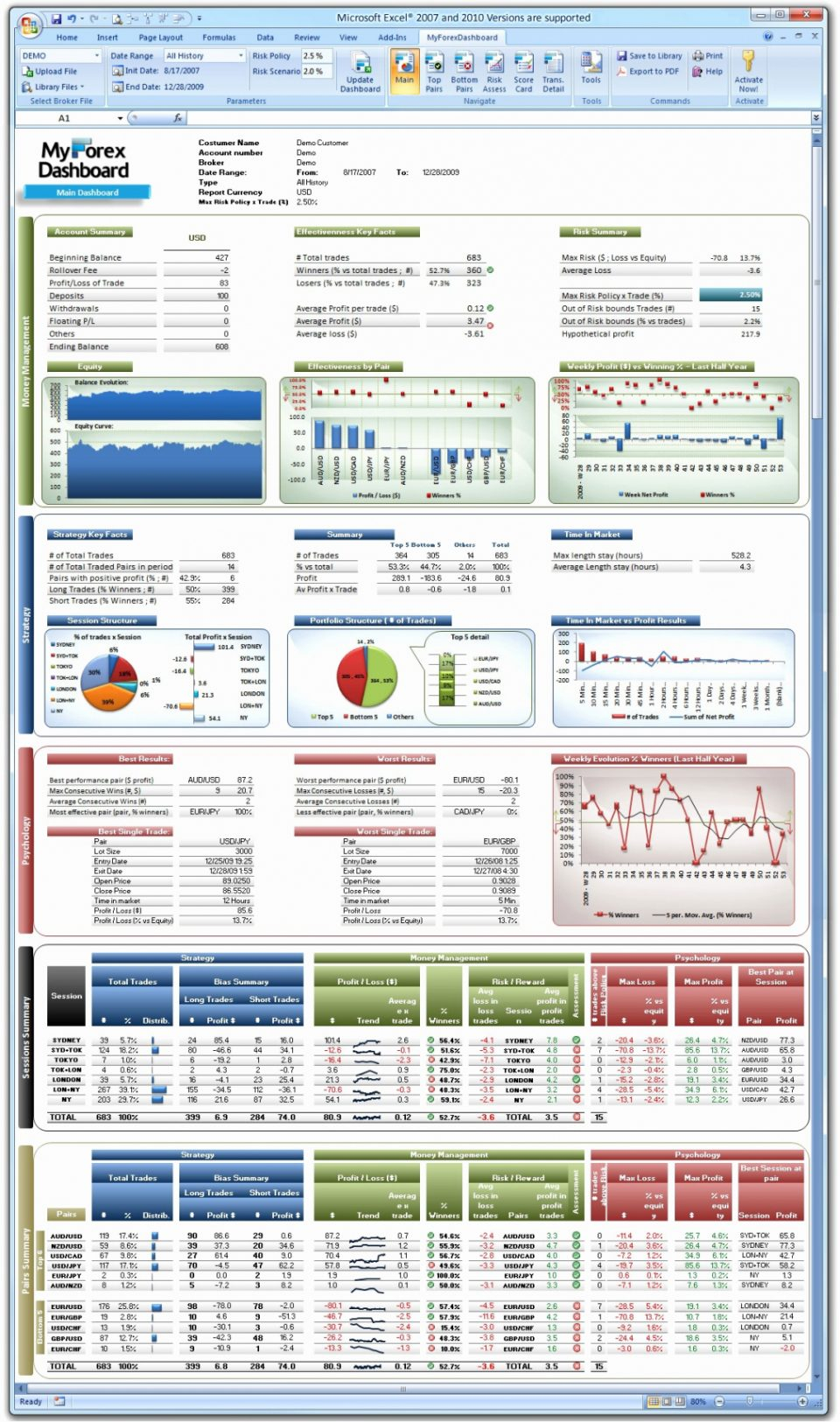 Trading Journal Spreadsheet Coupon With Options Trading Log Spreadsheet Journal Tjs Coupon Excel  Askoverflow