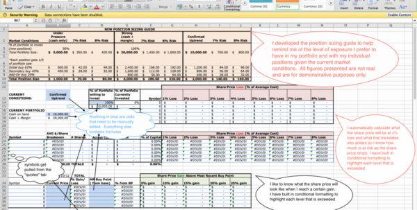 Trading Journal Spreadsheet Download Regarding Trading Journal Spreadsheet Free Download  Aljererlotgd