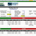 Trading Journal Spreadsheet Download Throughout Options Trading Journal Spreadsheet Download Beautiful Rocket League