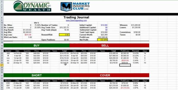 Trading Journal Spreadsheet Download Throughout Options Trading Journal Spreadsheet Download Beautiful Rocket League Trading Journal Spreadsheet Download Spreadsheet Download