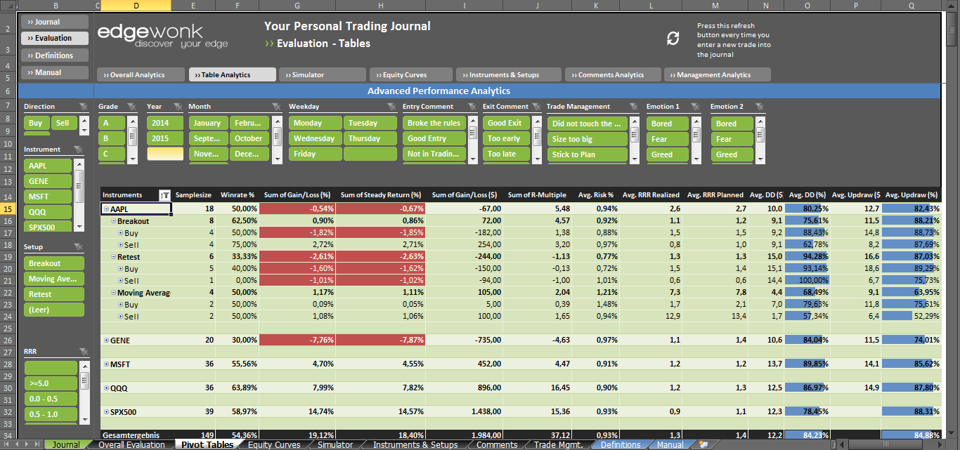 Trading Journal Spreadsheet For Option Trading Journal Excel