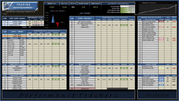 Trading Journal Spreadsheet Throughout Eminimindtradingjournalspreadsheetsgregthurman  Eminimind