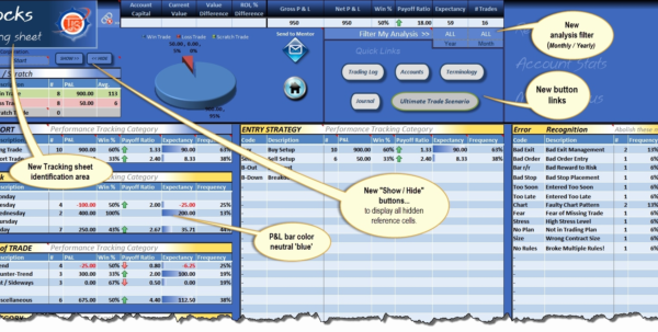 Trading Journal Spreadsheet Xls For Trading Journal Spreadsheet Beautiful Trading Journal Excel Sancd