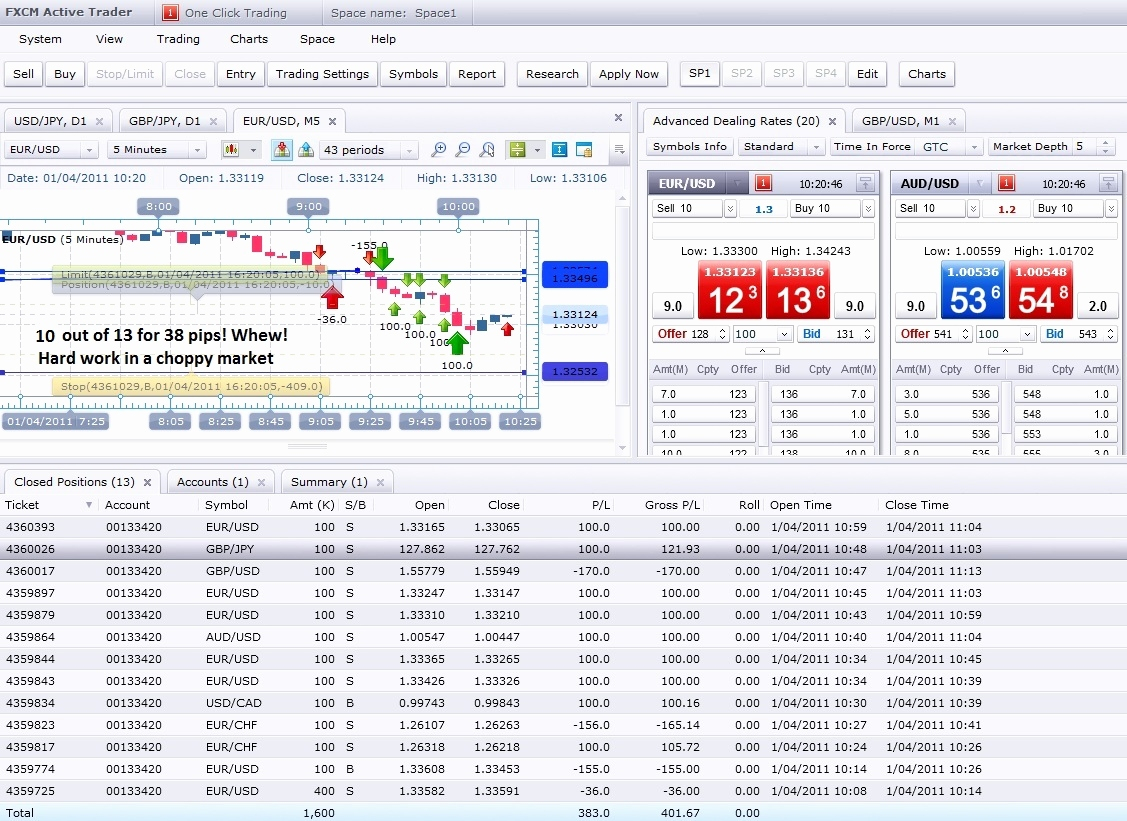 Trading Journal Spreadsheet Xls In Trading Journal Spreadsheet Xls Stock Download Free Options Coupon