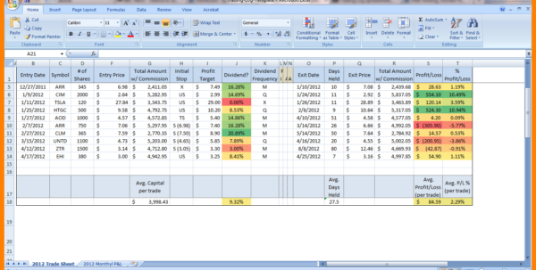 Trading Journal Spreadsheet Xls Regarding 9  Trading Spreadsheet Template  Credit Spreadsheet