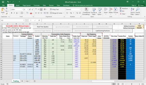 Trading P&l Spreadsheet Within Interactive Brokers Excel Trader  Trading Geeks