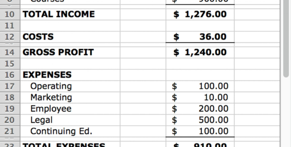 Trading P&l Spreadsheet Intended For 015 Profit Loss Spreadsheet Template Pl And Ideas Excel ~ Ulyssesroom
