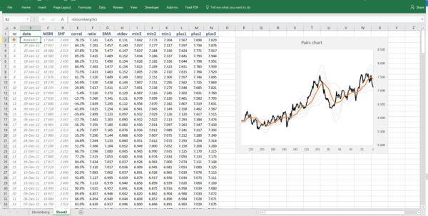 Trading Spreadsheet In Trading Spreadsheet As How To Make A Spreadsheet Google Spreadsheets