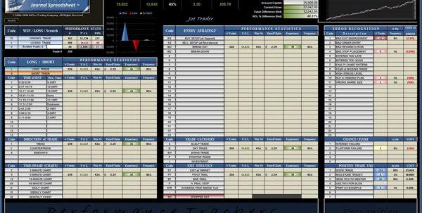 Trading Spreadsheet Intended For Eminimindtradingjournalspreadsheetsgregthurman  Eminimind