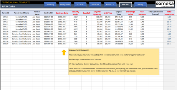 Trading Spreadsheet Template For Excel Trade Journal  Readytouse Spreadsheet Template For Traders