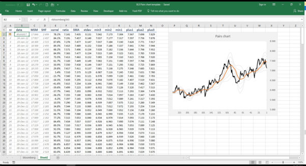 Trading Spreadsheet Template With Regard To How To Create Your Own Pairs Trading Xls Spreadsheet Template  Tr