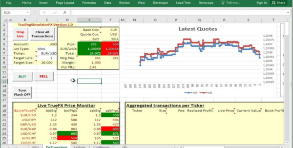 Trading Spreadsheet Within Using A Forex Trading Simulator In Excel  Resources