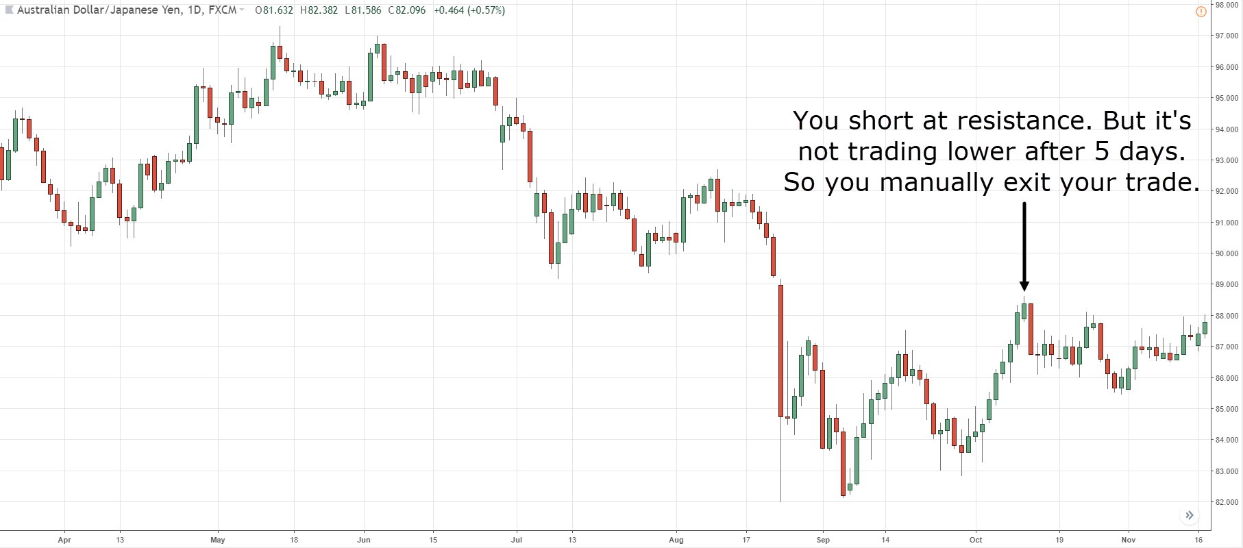 Trailing Stop Spreadsheet Intended For How To Set A Trailing Stop Loss Order, To Protect Your Profits And