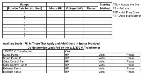 Transformer Design Spreadsheet Inside Electrical Estimating Spreadsheet Template Free