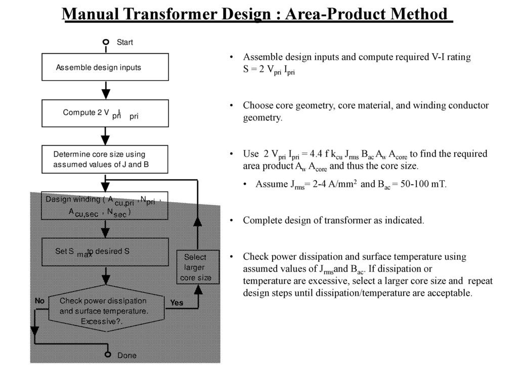 Transformer Design Spreadsheet Within William P. Robbins Dept. Of Electrical And Computer Engineering