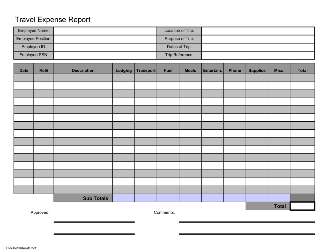 Travel Expense Spreadsheet For Download Travel Expense Report Template  Excel  Pdf  Rtf  Word