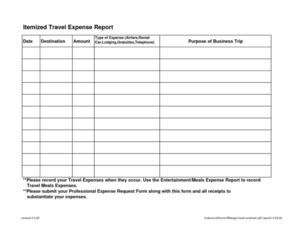 Travel Expense Spreadsheet With Regard To Detailed Expense Report Template And Itemized Travel Expense Report