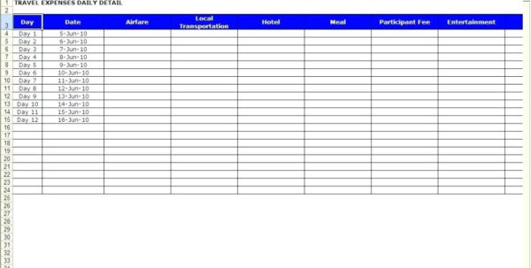 Travel Expense Spreadsheet Within Expense Report Spreadsheet Template Free Download Templates Travel