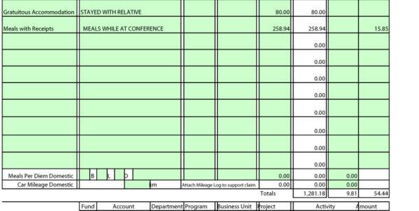 Travel Expenses Spreadsheet Template For Expense Sheet Template Free As Well Spreadsheet With Household Plus