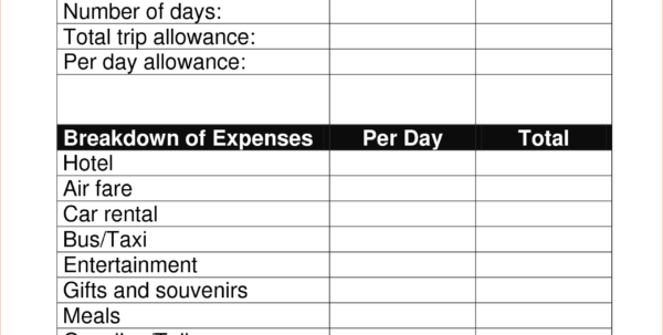 Travel Expenses Spreadsheet Template Regarding Example Of Travel Budget Spreadsheet Business Template Selo L Ink