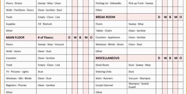 Travel Itinerary Spreadsheet Regarding Travel Itinerary Office Templates Pinterest Travel Itinerary. 33