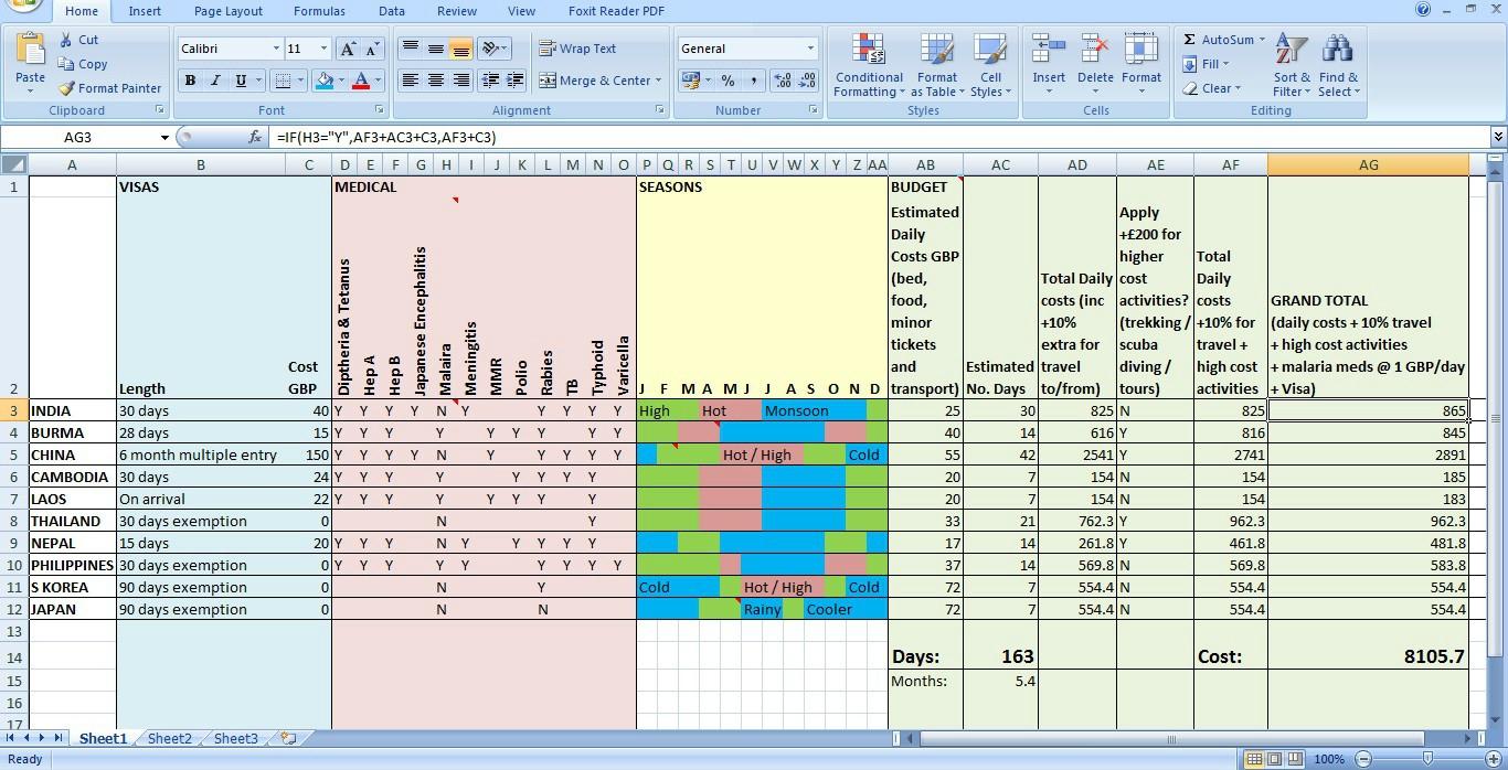 Travel Planning Spreadsheet With Travel Planning  Imgur