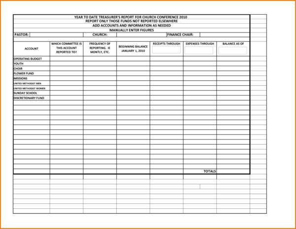 Treasurer's Report Excel Spreadsheet Throughout Treasurers Report Template Treasurer Report Template Excel  Planet