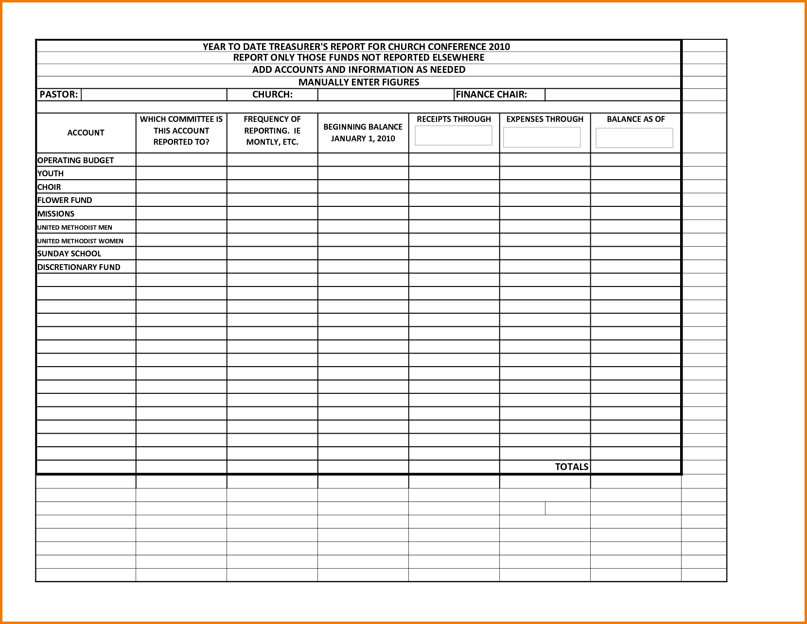 Treasurer's Report Excel Spreadsheet Throughout Treasurers Report Template Treasurer Report Template Excel  Planet