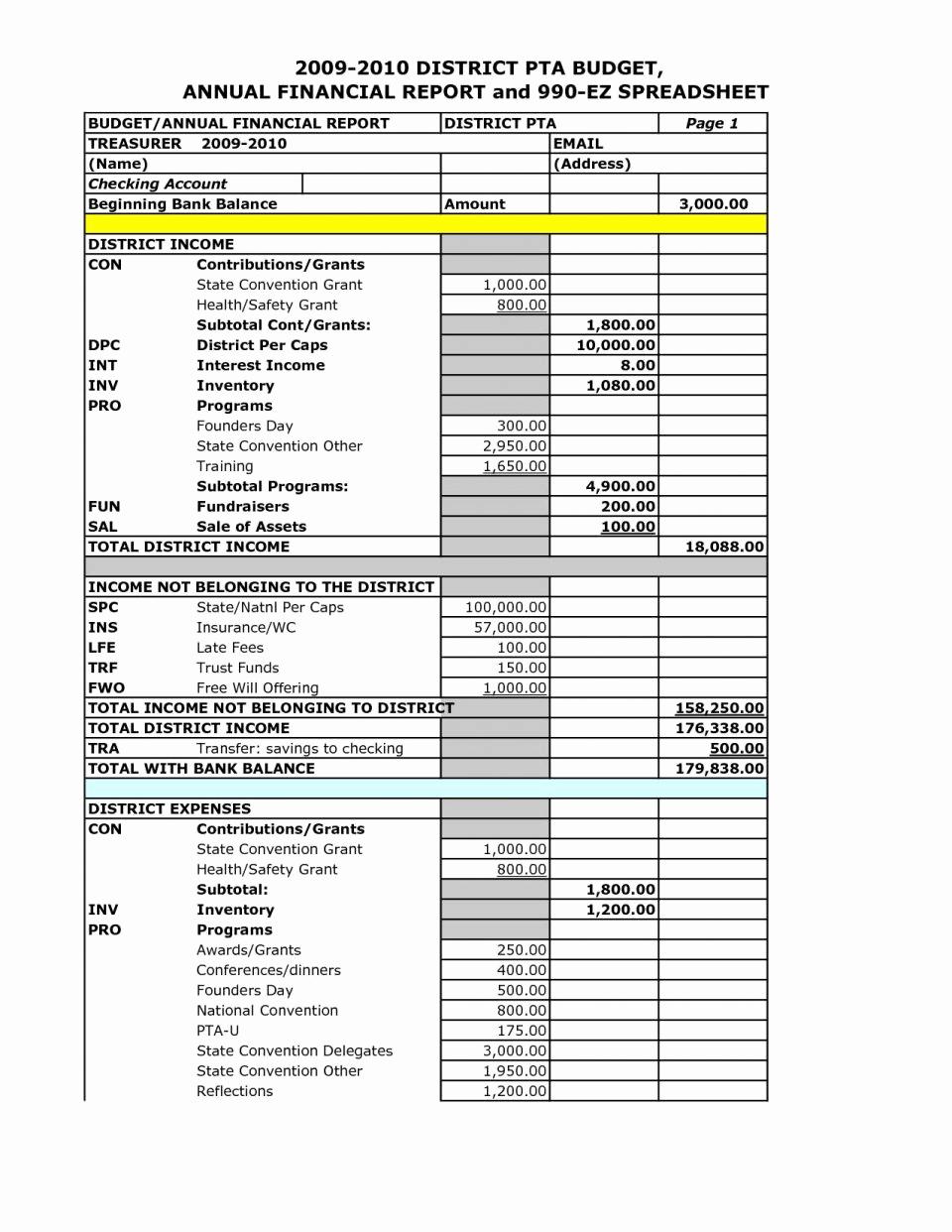 Treasurer's Report Excel Spreadsheet For Pta Treasurer Report Excel Template Luxury Treasurer S Report