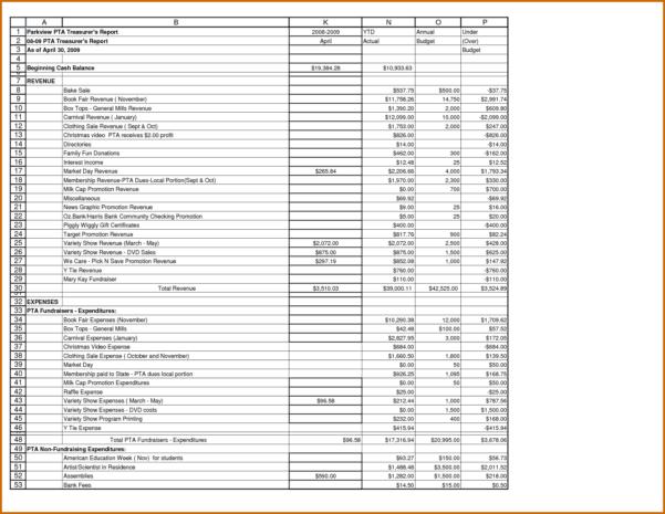 Treasurer's Report Excel Spreadsheet With Regard To Pta Treasurerort Excel Template Sample Treasurers Church Hoa