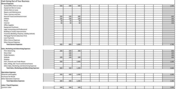 Truck Cost Per Mile Spreadsheet In Truckingst Per Mile Spreadsheet Truckers Sheet  Askoverflow