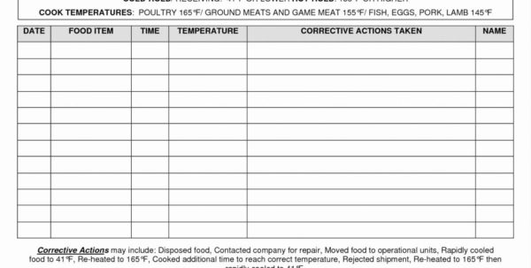 Truck Costing Spreadsheet With Regard To Food Cost Spreadsheet Free Truck Theoretical Calculator Uk Invoice