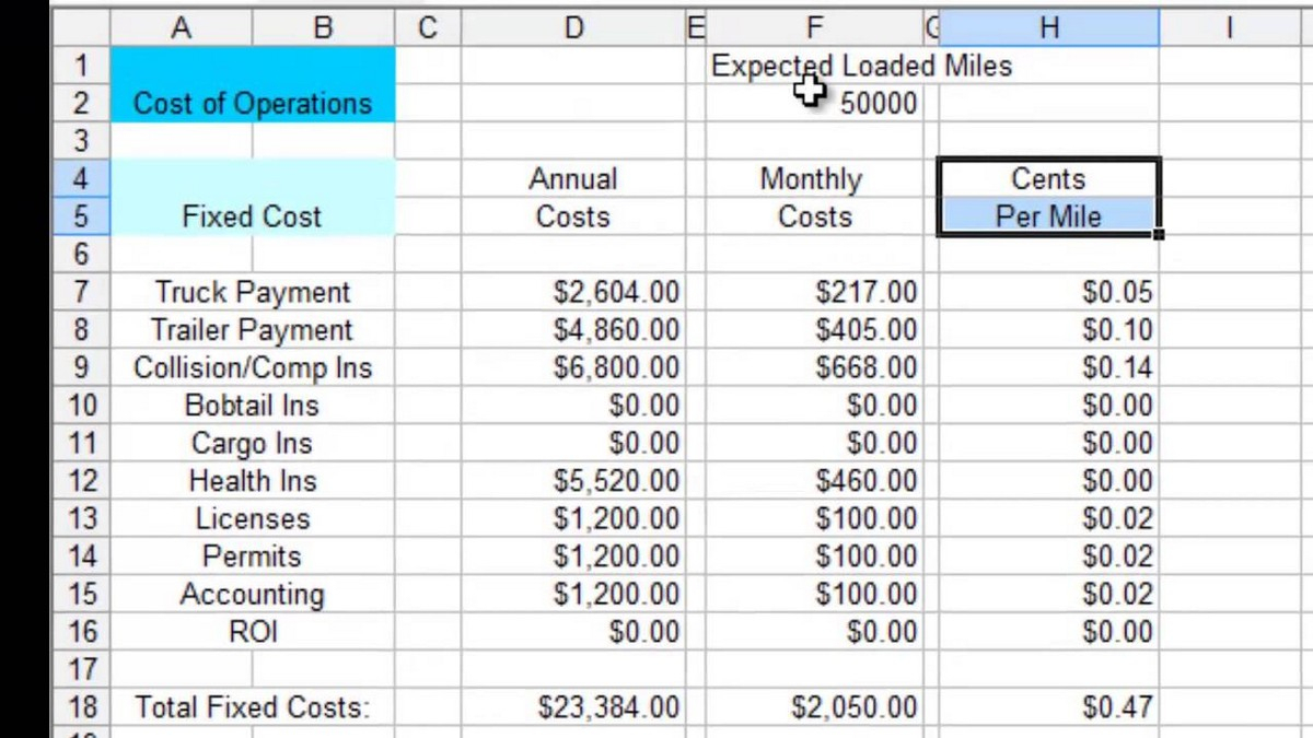 Truck Costing Spreadsheet Within Truck Costing Spreadsheet Food Costperating Examplesn Catalog