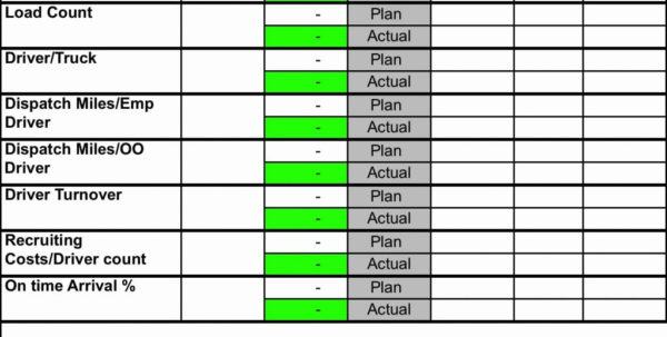 Truck Dispatch Spreadsheet Intended For Sheet Truck Driver Accountingpreadsheet Worksheet For Truckers Image