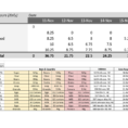 Truck Dispatch Spreadsheet Throughout Free Apps And Excel Templates For Truck Drivers And Dispatch Managers