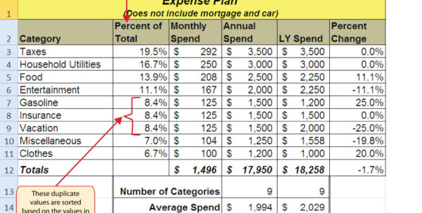 Trucking Accounting Spreadsheet With Applicant Tracking Spreadsheet Excel And Trucking Accounting