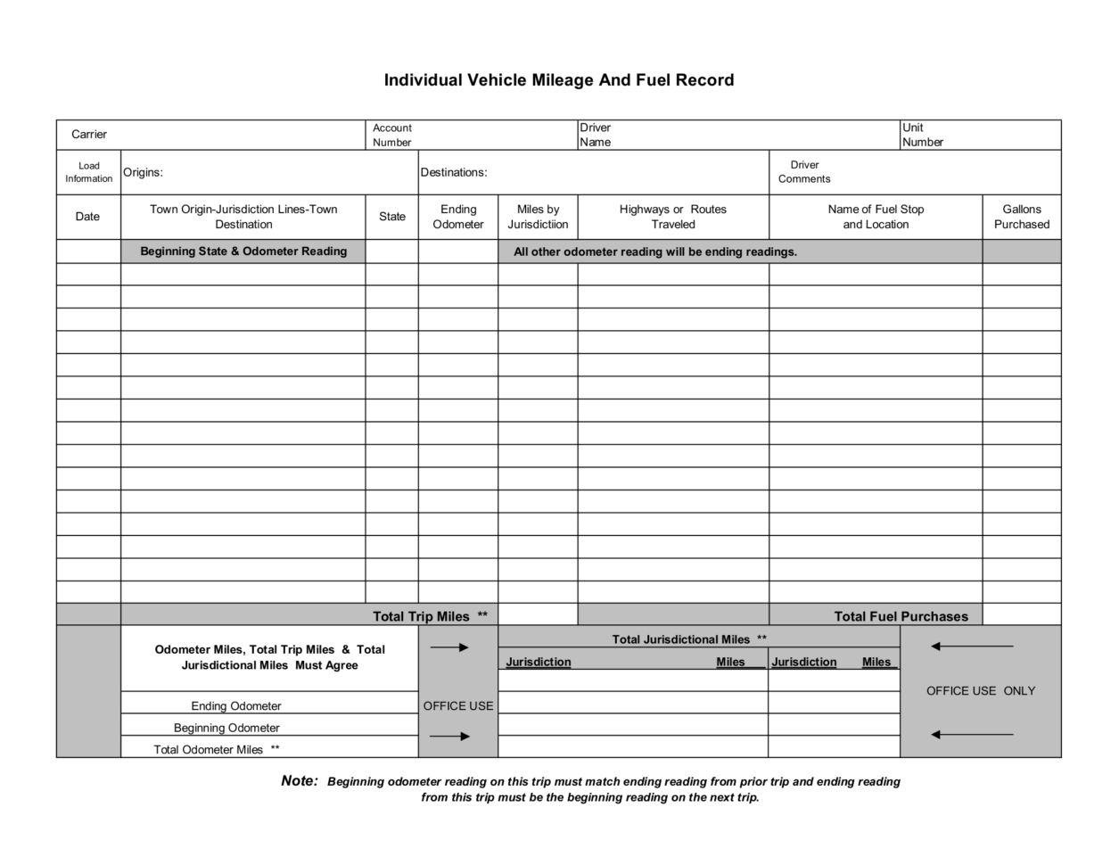 Trucking Mileage Spreadsheet inside 29 Images Of Truck ...
